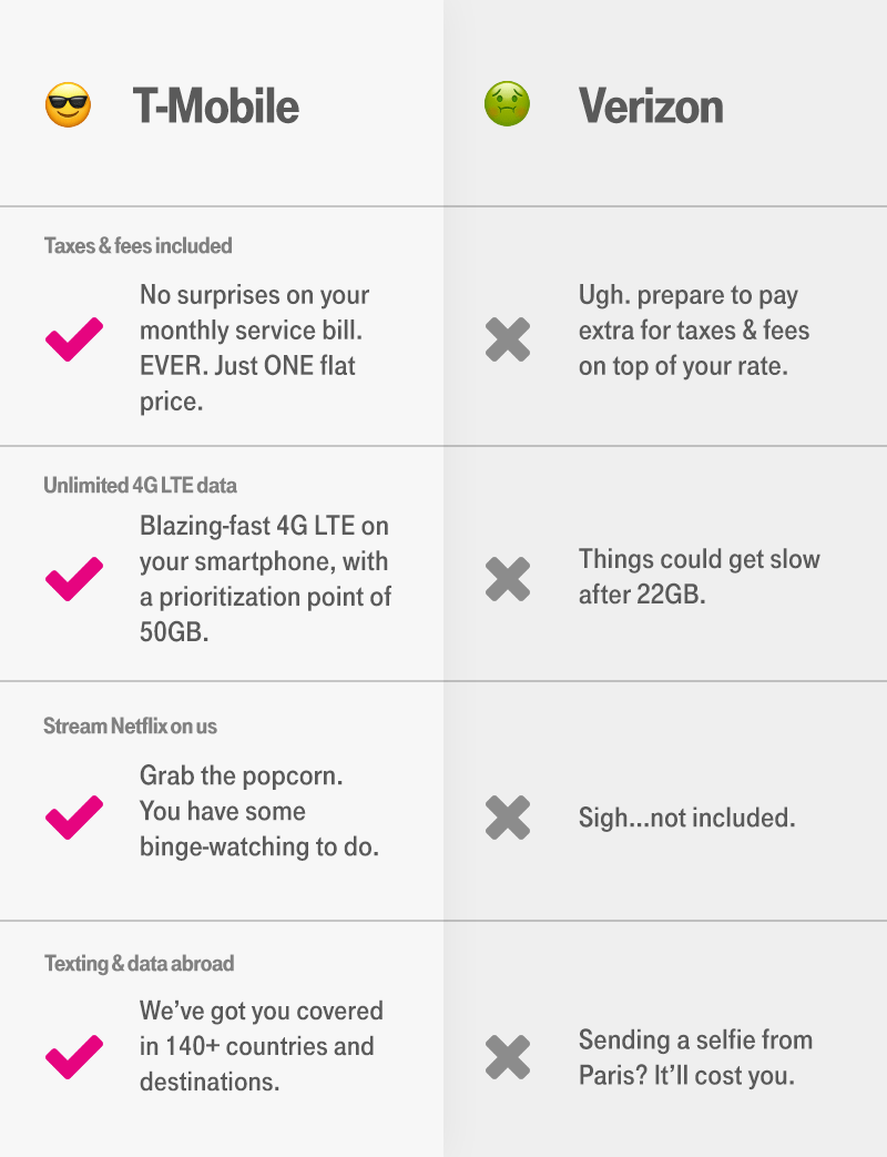 how to cancel t mobile plan