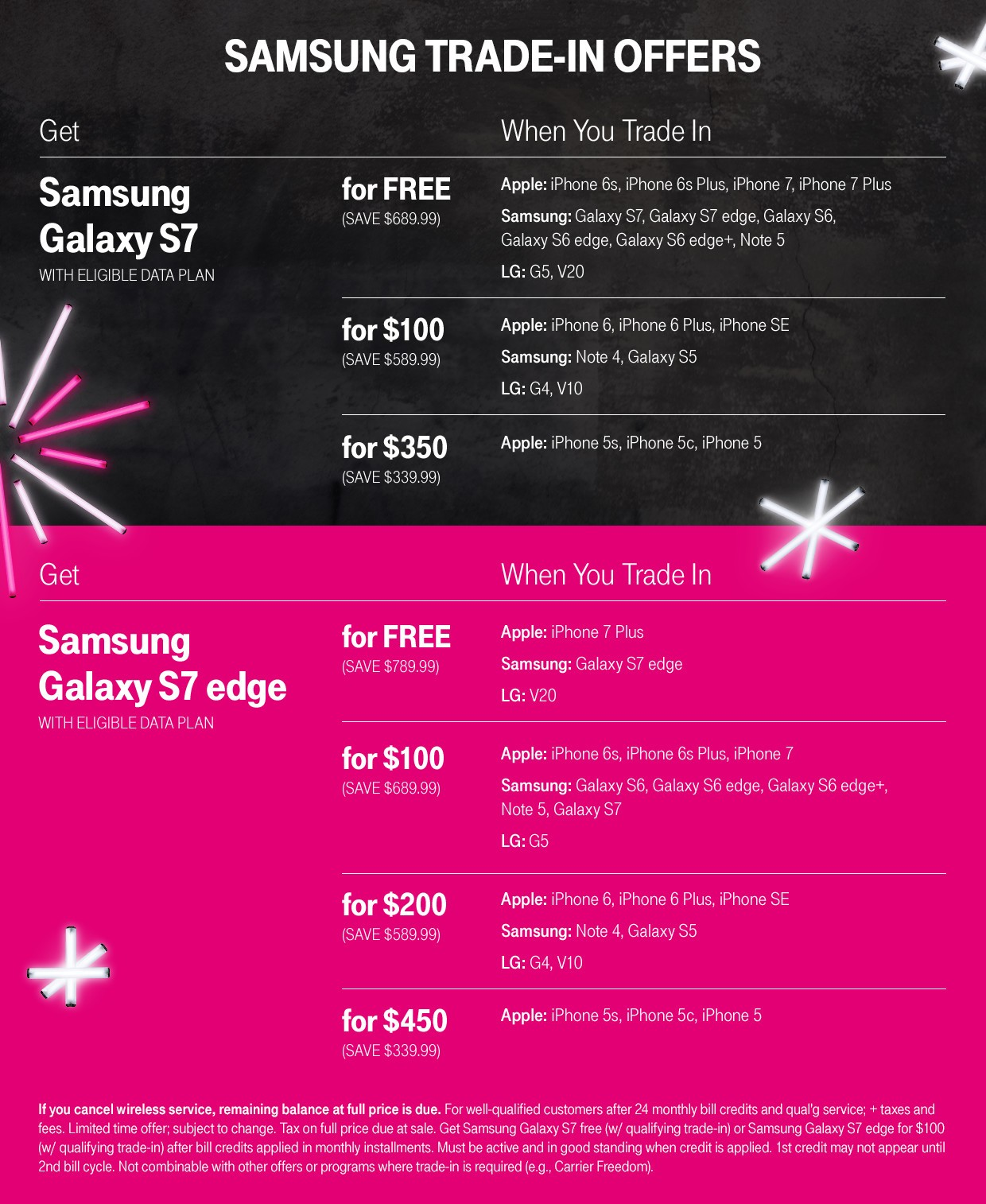 T Mobile Goes Holicray Cray Just Starts Giving Away Free Phones And T Mobile Newsroom