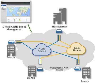 Sprint Expands SD-WAN Worldwide Reach for Unparalleled Enterprise Network Management