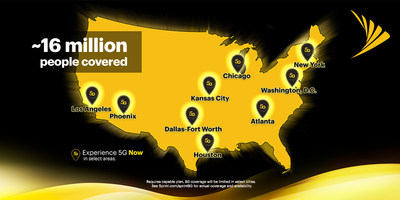Today at MWC Los Angeles, Sprint announced it has expanded its True Mobile 5G service to now cover approximately 16 million people within nine metropolitan areas.