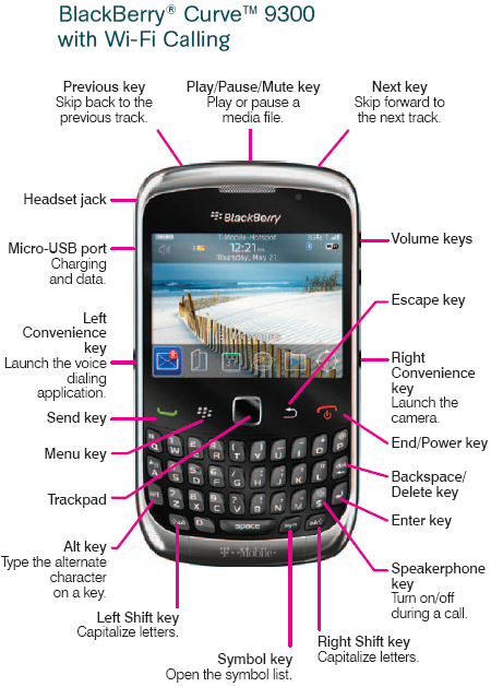 Updating blackberry curve 9300 best dating sites in orange county ca