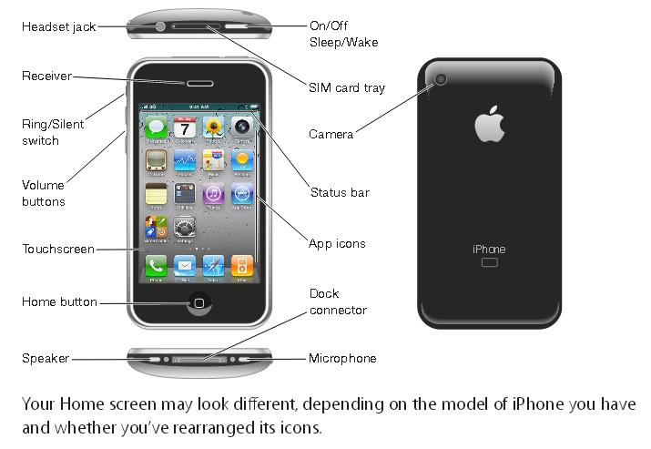 Apple iPhone 3GS: Ayuda y asistencia   Asistencia de T-Mobile